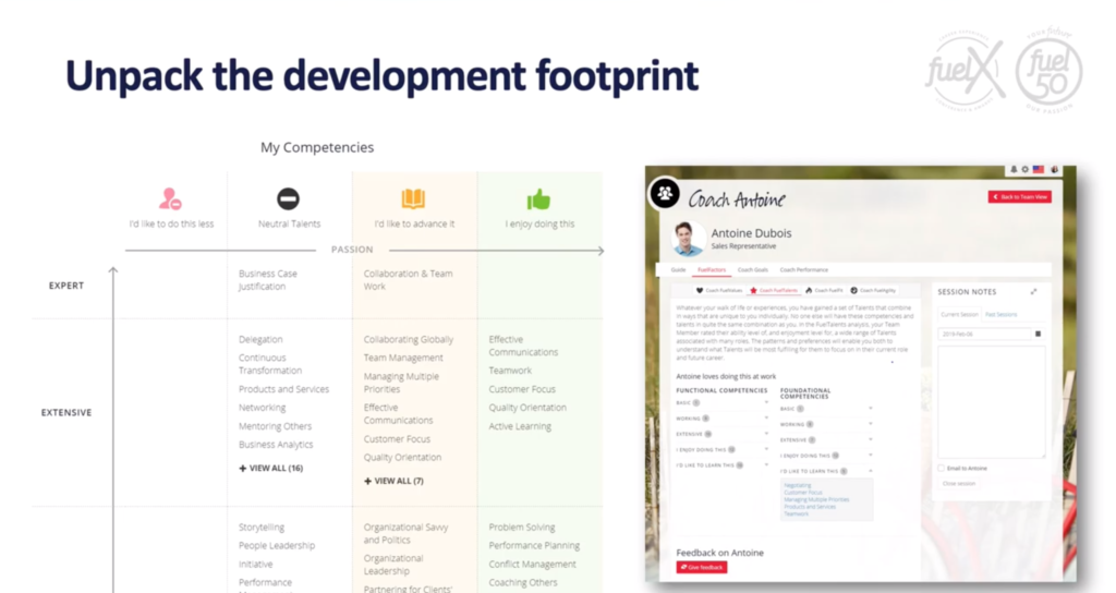 Unpack the Development Footprint
